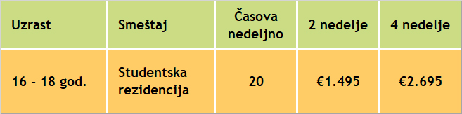 Cene za letnju skolu spanskog jezika u Madridu, 2020, Verbalisti
