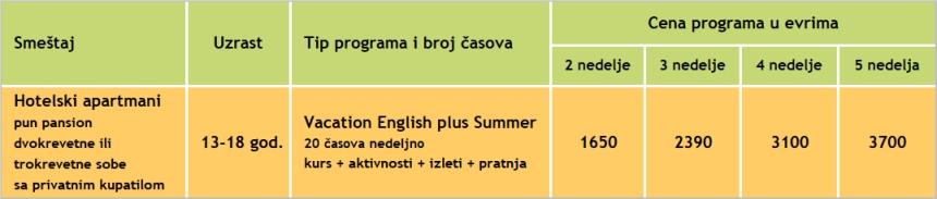 Cene letnje skole engleskog na Malti sa Verbalistima