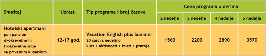 Cene za kurseve engleskog jezika na Malti, IELS 2018, Verbalisti
