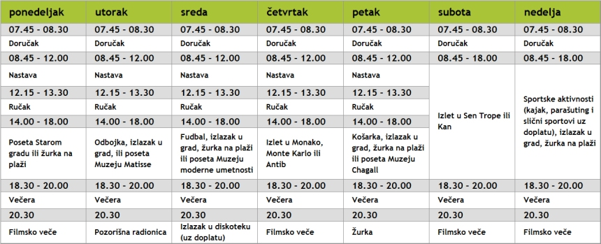 Primer nedeljnih aktivnosti u školi Azurlingva u Nici