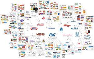 Deset najmocnijih potrosackih kompanija na svetu
