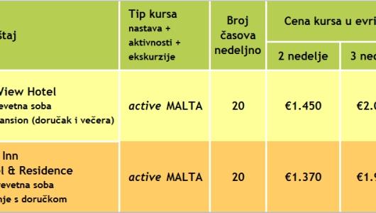Cene kurseva engleskog i programa active MALTA, Verbalisti