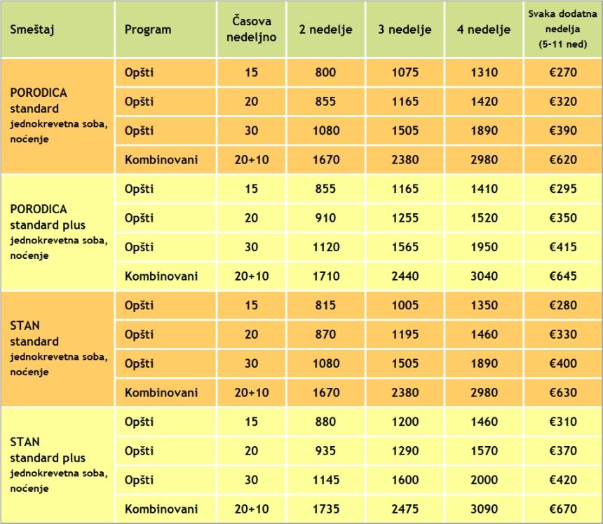 cene za kurseve italijanskog u italiji, rim, 2019