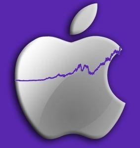 Vrednost akcija kompanije Apple je u stalnom porastu