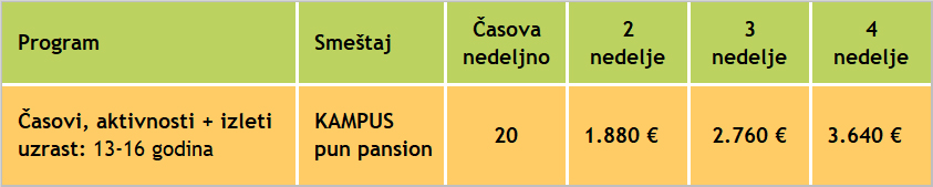 Cene letnjeg sportskog kampa nemackog jezika, 2019, Verbalisti