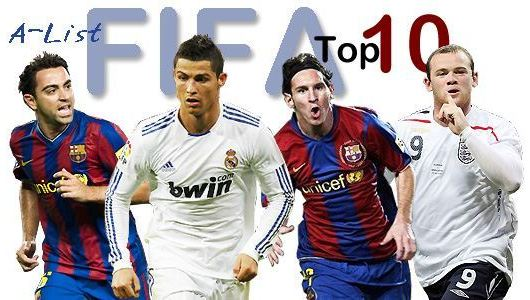 Najplaceniji fudbaleri sveta