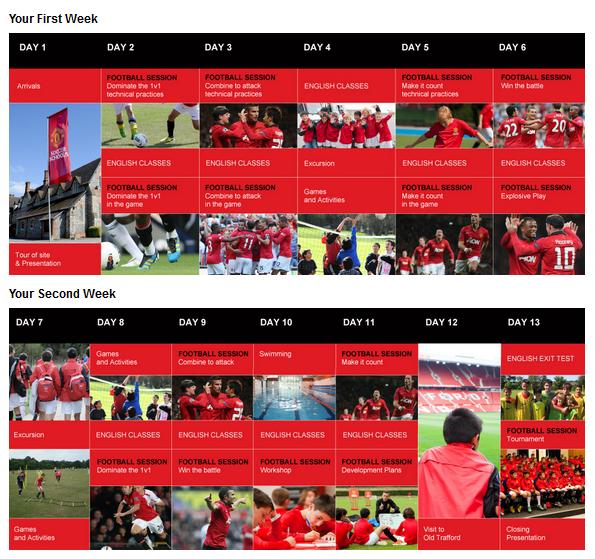 Raspored aktivnosti sportskog kampa Manchester Uniteda
