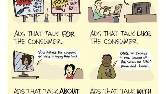 Reklame i komunikacijske strategije, Verbalisti