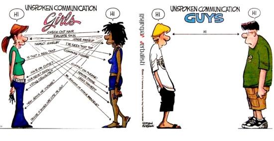 Neverbalna komunikacija