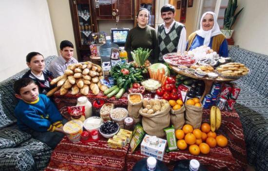 Porodična trpeza u Turskoj