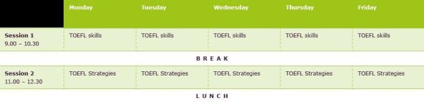 Priprema za TOEFL, Verbalisti
