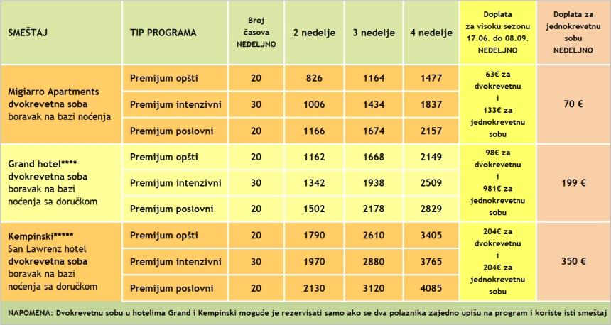 cene za kurseve engleskog na ostvru gozo, malta, 2019