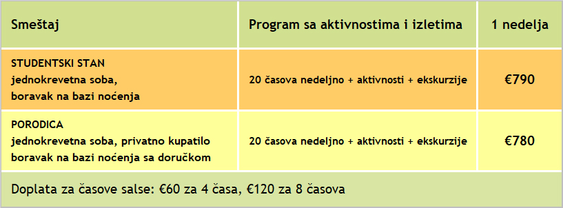 Cene kurseva spanskog na Ibici za 50 plus, 2020, Verbalisti
