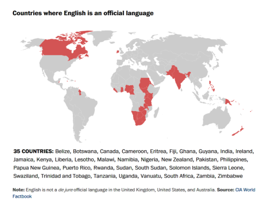 Countries where English is an official language, verbalisti.com