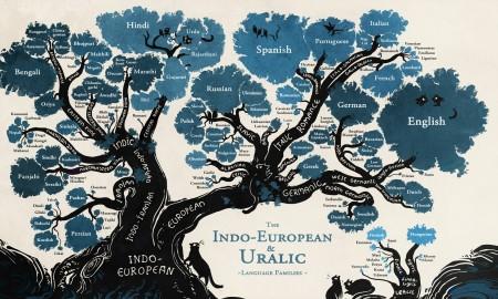 Jezicko porodicno stablo, Verbalisti