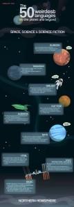 Najneobicniji jezici sveta Verbalisti (2)