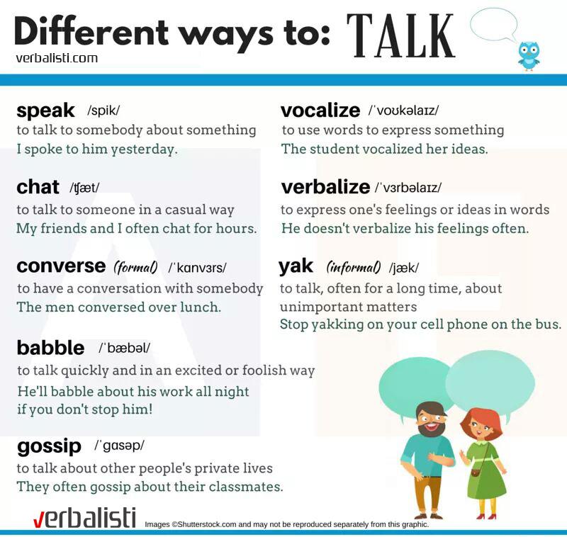 Kako se sve govori i prica u engleskom jeziku