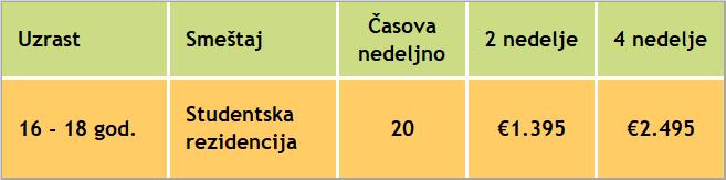 cene za letnju skolu spanskog jezika u madridu, 2019, verbalisti