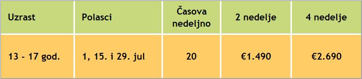 Cene za letnju skolu spanskog jezika u Malagi, 2018, Verbalisti