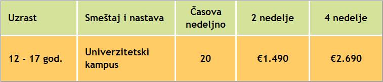 cene za letnju skolu spanskog jezika u malagi, 2019, verbalisti