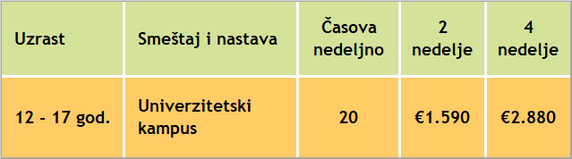 Cene za letnju skolu spanskog jezika u Malagi, 2020, Verbalisti